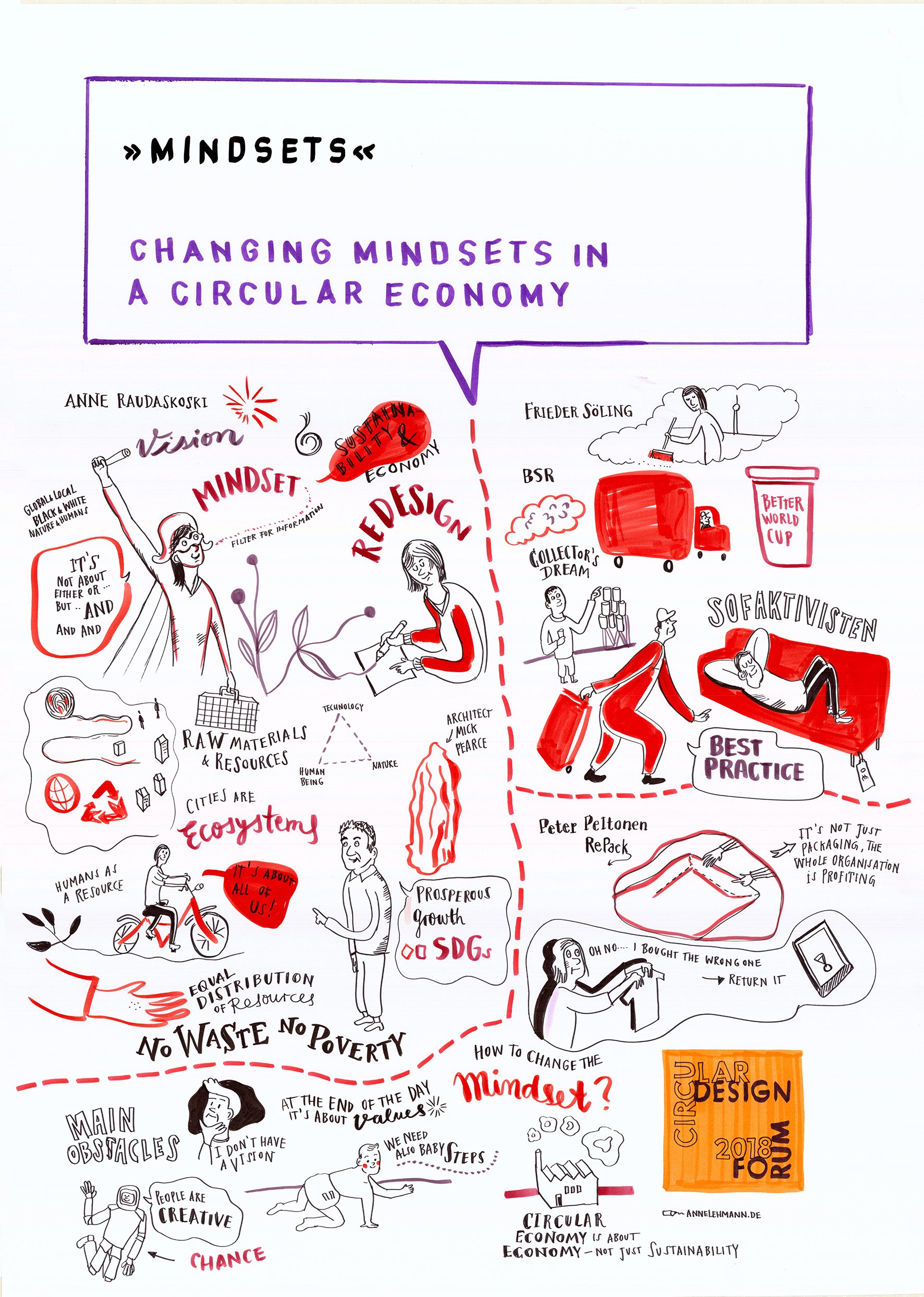 CDF   Mindsets   GraphicRecording