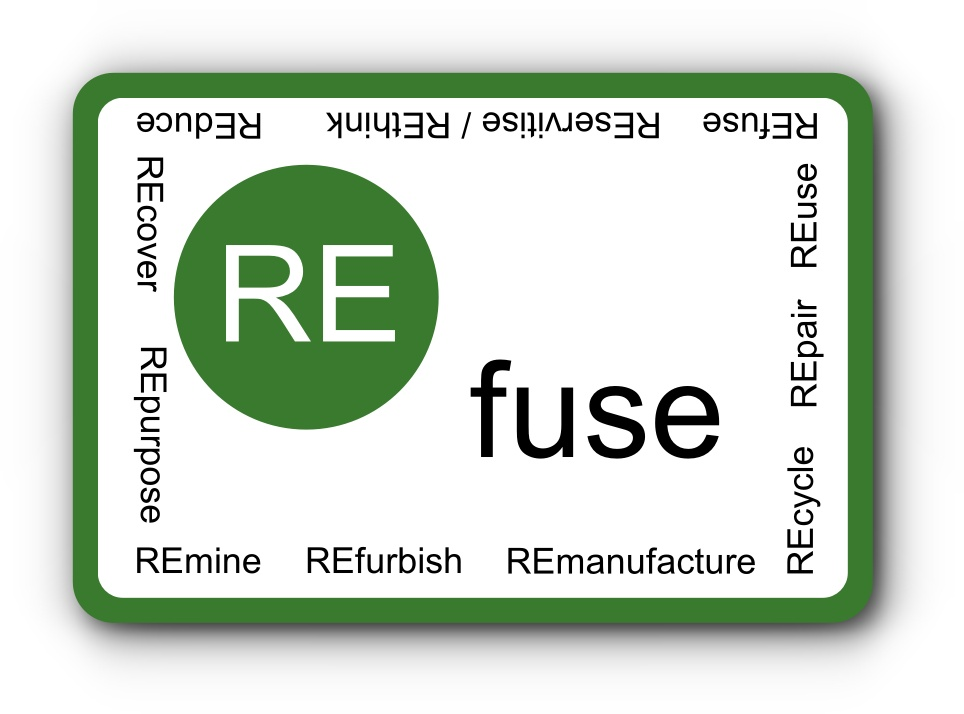 RE-FUSE